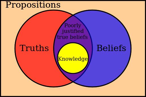 epistemology.png